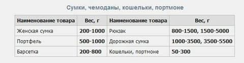 http://se.uplds.ru/t/CIFSh.jpg