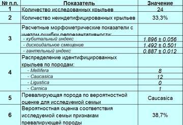 http://se.uplds.ru/t/pK4LU.jpg